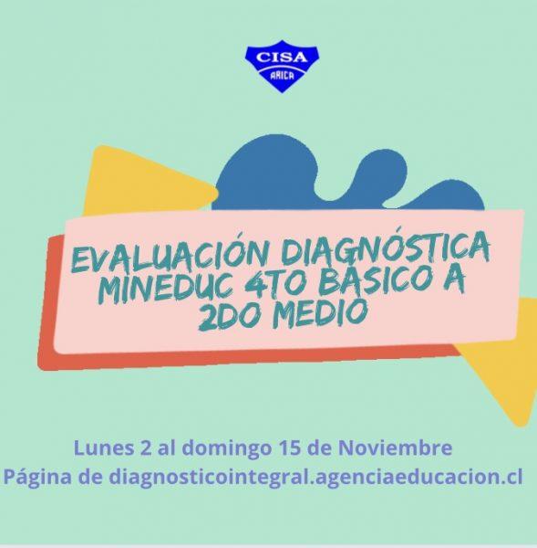 Evaluación Diagnóstica MINEDUC 4to Básico a 2do Medio.