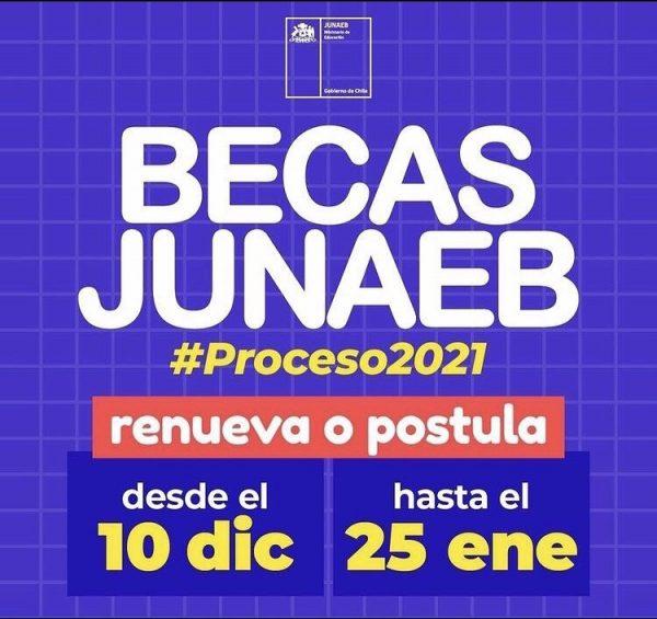 Becas JUNAEB desde el 10 de Diciembre al 25 de Enero.